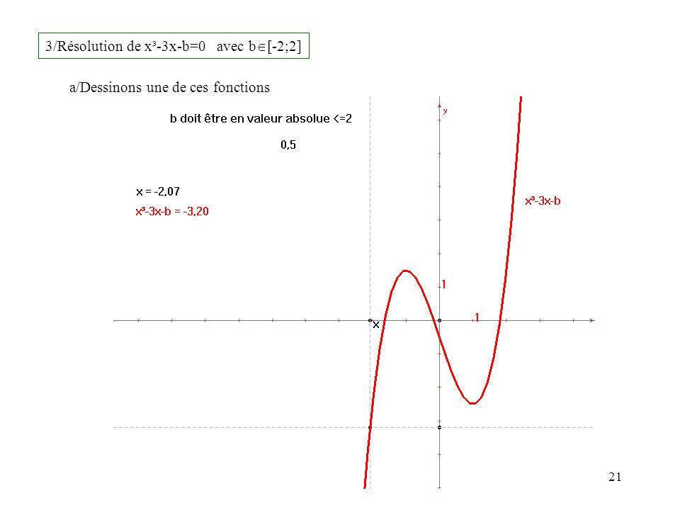 3/Résolution de x³-3x-b=0 avec b[-2;2]